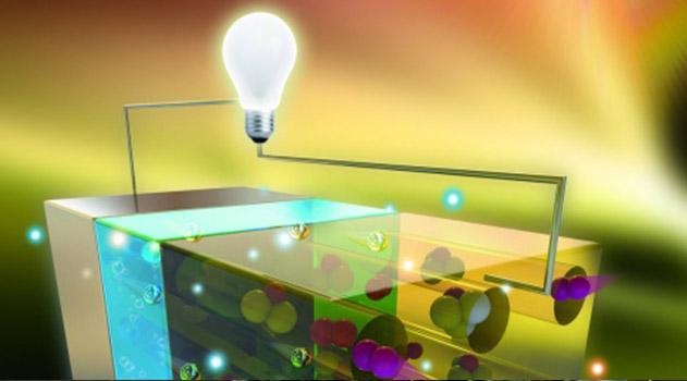 v-kitae-sozdan-prototip-elektricheskoj-batarei-ispolzuyushhej-atmosfernyj-azot