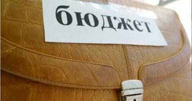 dohody-krymskogo-byudzheta-k-sentyabryu-vyrosli-na-chetvert